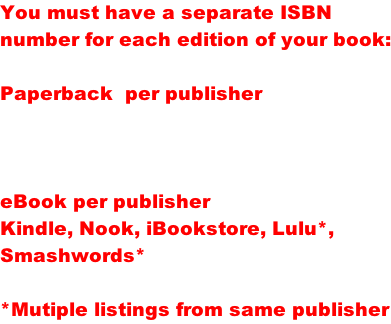 You must have a separate ISBN number for each edition of your book:  Paperback  per publisher    eBook per publisher Kindle, Nook, iBookstore, Lulu*, Smashwords*  *Mutiple listings from same publisher